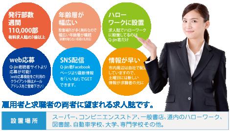 北海道の求人誌「求人君」